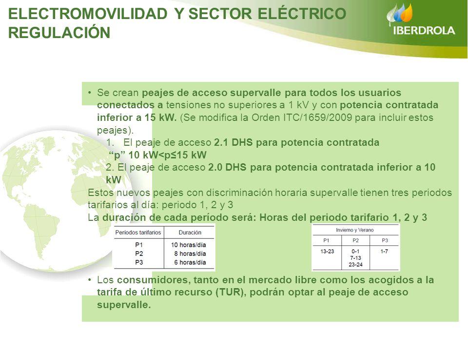 Se crean peajes de acceso supervalle para todos los usuarios conectados a tensiones no superiores a 1 kV y con potencia contratada inferior a 15 kW. (