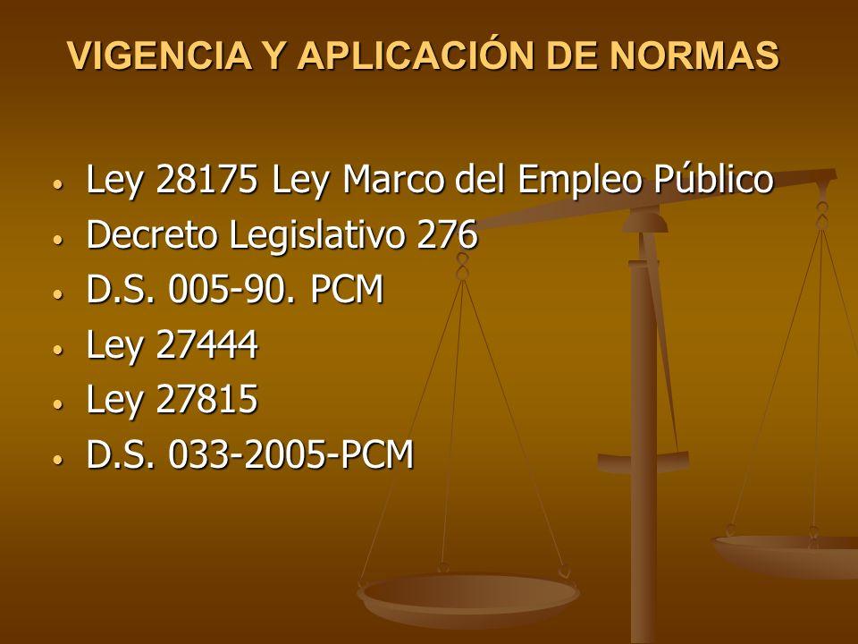 VIGENCIA Y APLICACIÓN DE NORMAS Ley 28175 Ley Marco del Empleo Público Ley 28175 Ley Marco del Empleo Público Decreto Legislativo 276 Decreto Legislat