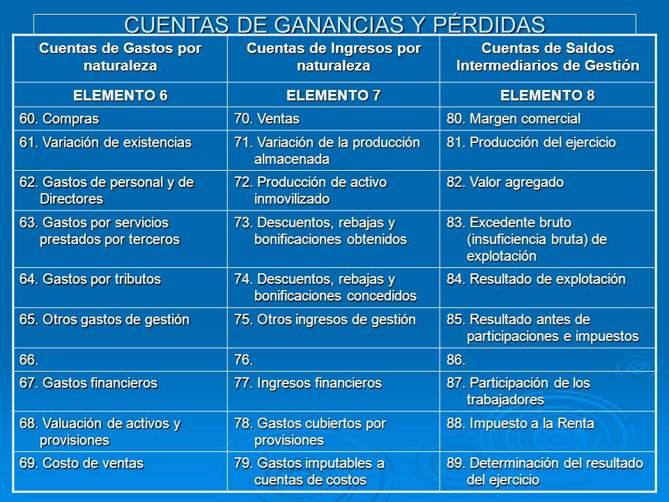 CUENTAS DE GANANCIAS Y PÉRDIDAS Cuentas de Gastos por naturaleza Cuentas de Ingresos por naturaleza Cuentas de Saldos Intermediarios de Gestión ELEMEN
