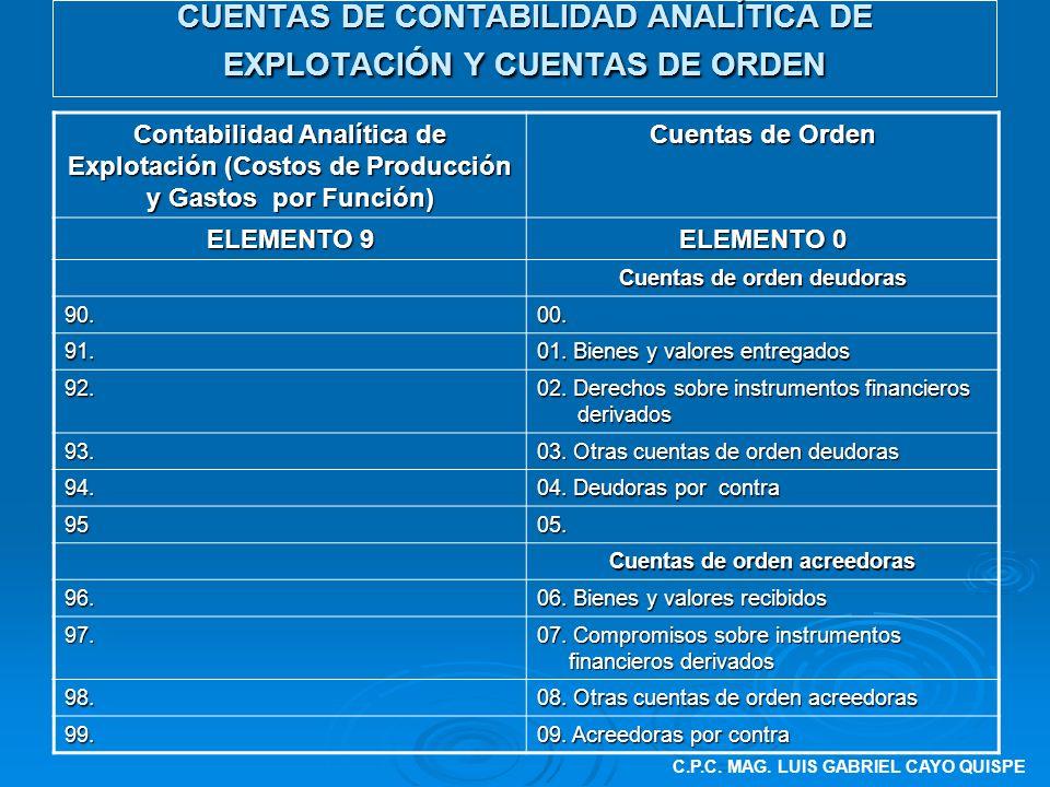 CUENTAS DE CONTABILIDAD ANALÍTICA DE EXPLOTACIÓN Y CUENTAS DE ORDEN Contabilidad Analítica de Explotación (Costos de Producción y Gastos por Función)