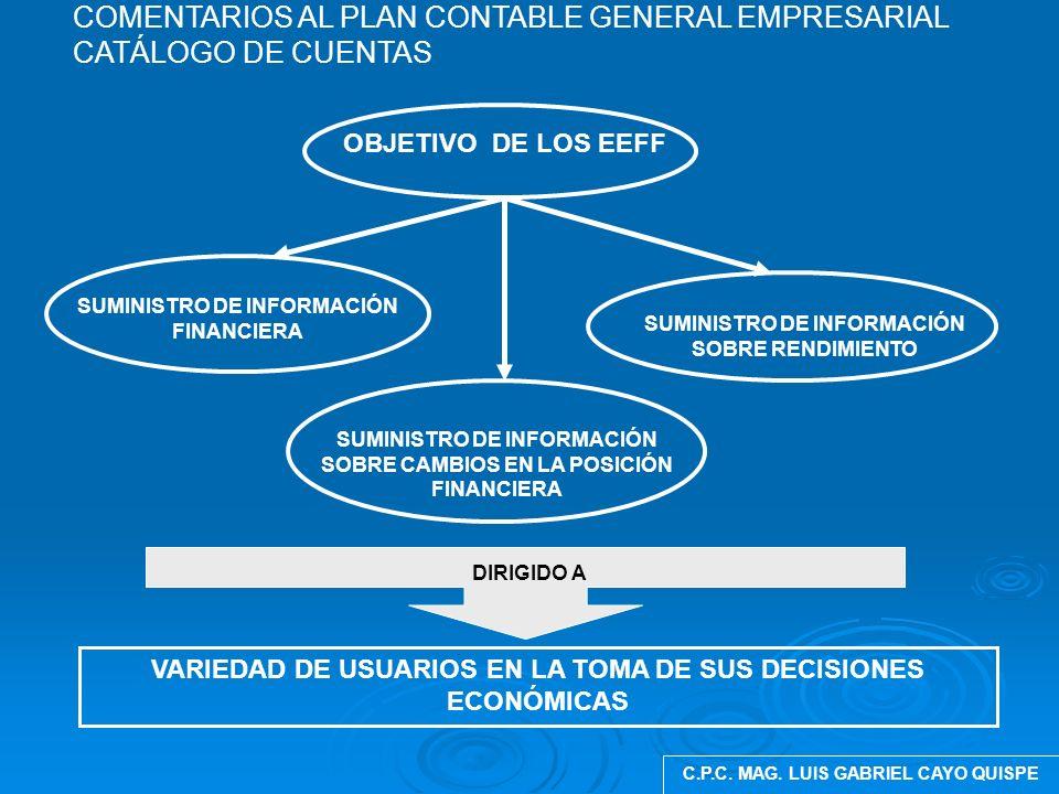 C.P.C. MAG. LUIS GABRIEL CAYO QUISPE OBJETIVO DE LOS EEFF SUMINISTRO DE INFORMACIÓN FINANCIERA SUMINISTRO DE INFORMACIÓN SOBRE RENDIMIENTO SUMINISTRO