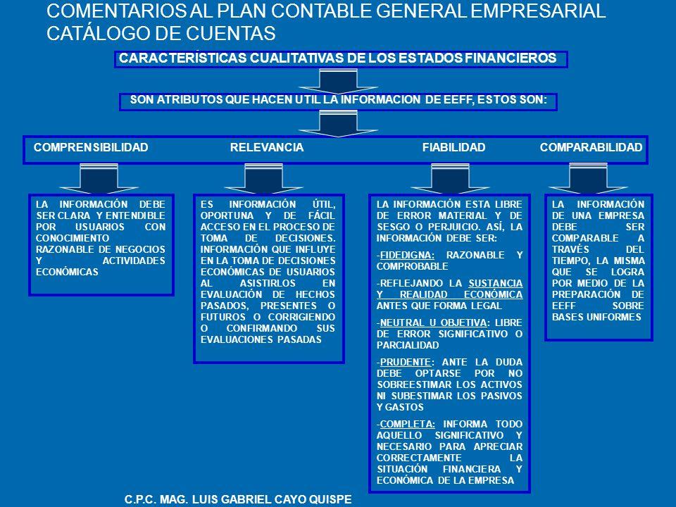 CARACTERÍSTICAS CUALITATIVAS DE LOS ESTADOS FINANCIEROS RESTRICCIONES A LA INFORMACIÓN RELEVANTE Y FIABLE LOS BENEFICIOS DERIVADOS DE LA INFORMACIÓN DEBERÍAN EXCEDER A LOS COSTOS DE SUMINISTRARLA, AUNQUE ESTA EVALUACIÓN SEA, BÁSICAMENTE, UN PROCESO DE JUICIO DE VALOR EL EQUILIBRIO ENTRE LAS CARACTERÍSTICAS CUALITATIVAS ES NECESARIO A LOS EFECTOS DE CUMPLIR EL OBJETIVO DE LOS EEFF, SIENDO ÉSTE UN JUICIO PROFESIONAL LA APLICACIÓN DE LAS CARACTERÍSTICAS CUALITATIVAS Y LAS NORMAS CONTABLES APROPIADAS CONDUCEN A UNA PRESENTACIÓN RAZONABLE DE LOS EEFF OPORTUNIDAD EQUILIBRO ENTRE COSTO Y BENEFICIO EQUILIBRIO ENTRE CARACTERÍSTICAS CUALITATIVAS IMAGEN FIEL VS.