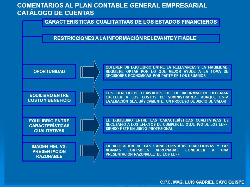 COMENTARIOS AL PLAN CONTABLE GENERAL EMPRESARIAL CATÁLOGO DE CUENTAS 21.- Sub-cuenta 642.