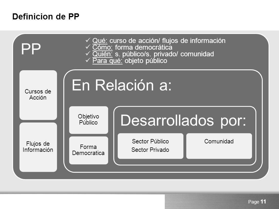 Here comes your footer Definicion de PP PP Cursos de Acción Flujos de Información En Relación a: Objetivo Público Forma Democratica Desarrollados por: