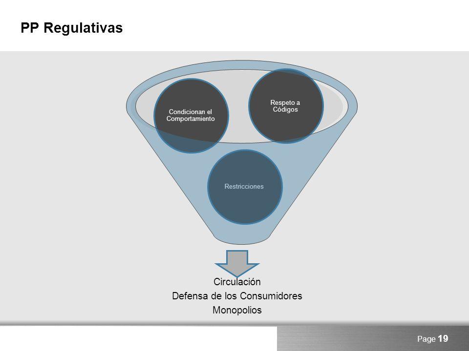 Here comes your footer PP Regulativas Page 19 Circulación Defensa de los Consumidores Monopolios Restricciones Condicionan el Comportamiento Respeto a