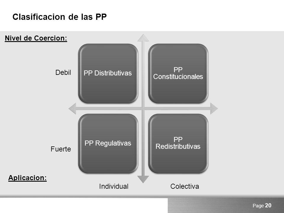 Here comes your footer Clasificacion de las PP PP Distributivas PP Constitucionales PP Regulativas PP Redistributivas Page 20 Aplicacion: Individual C