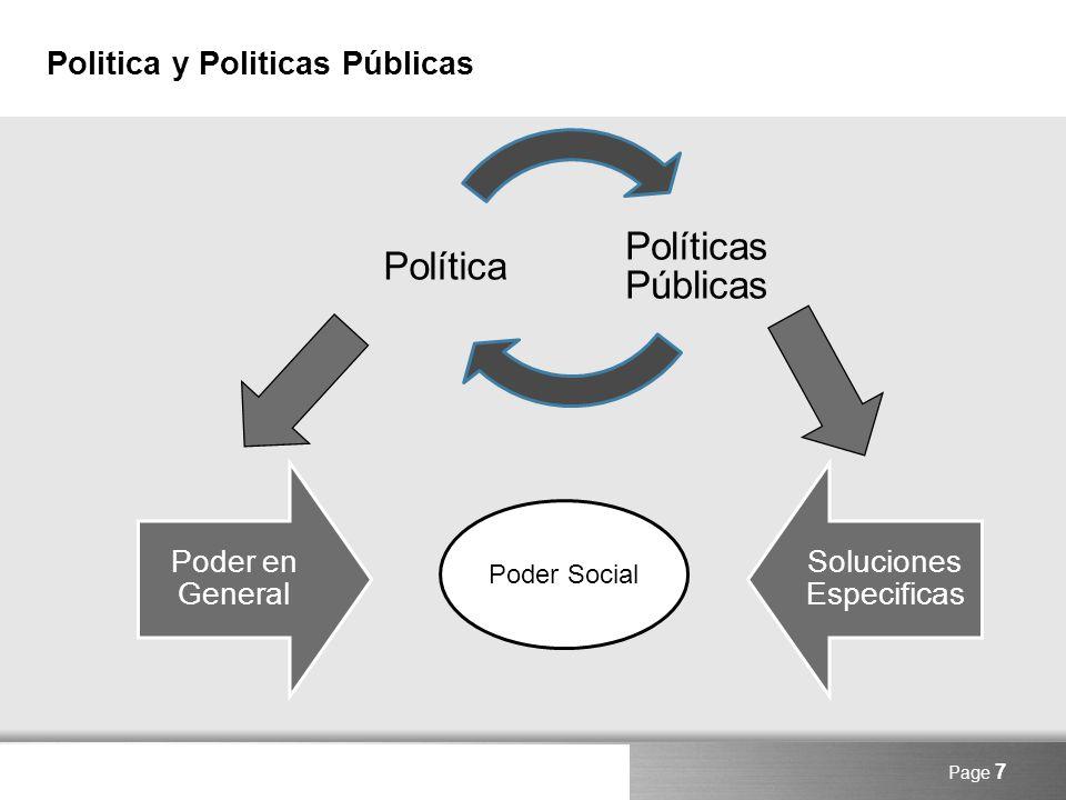 Here comes your footer Page 7 Politica y Politicas Públicas Políticas Públicas Política Poder en General Soluciones Especificas Poder Social
