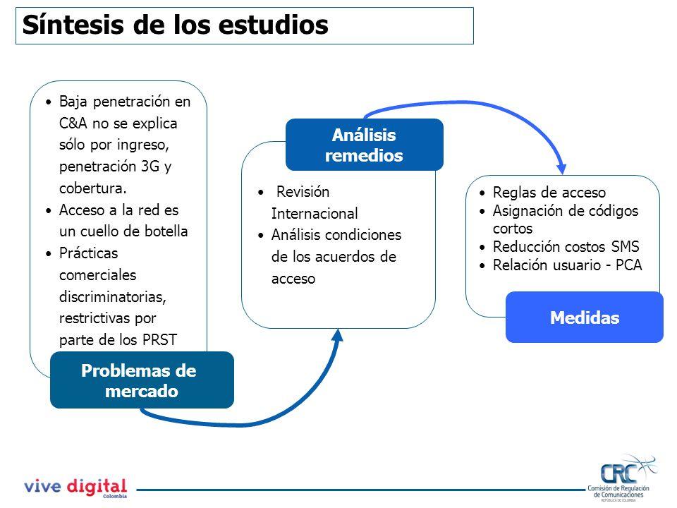 Síntesis de los estudios Baja penetración en C&A no se explica sólo por ingreso, penetración 3G y cobertura. Acceso a la red es un cuello de botella P