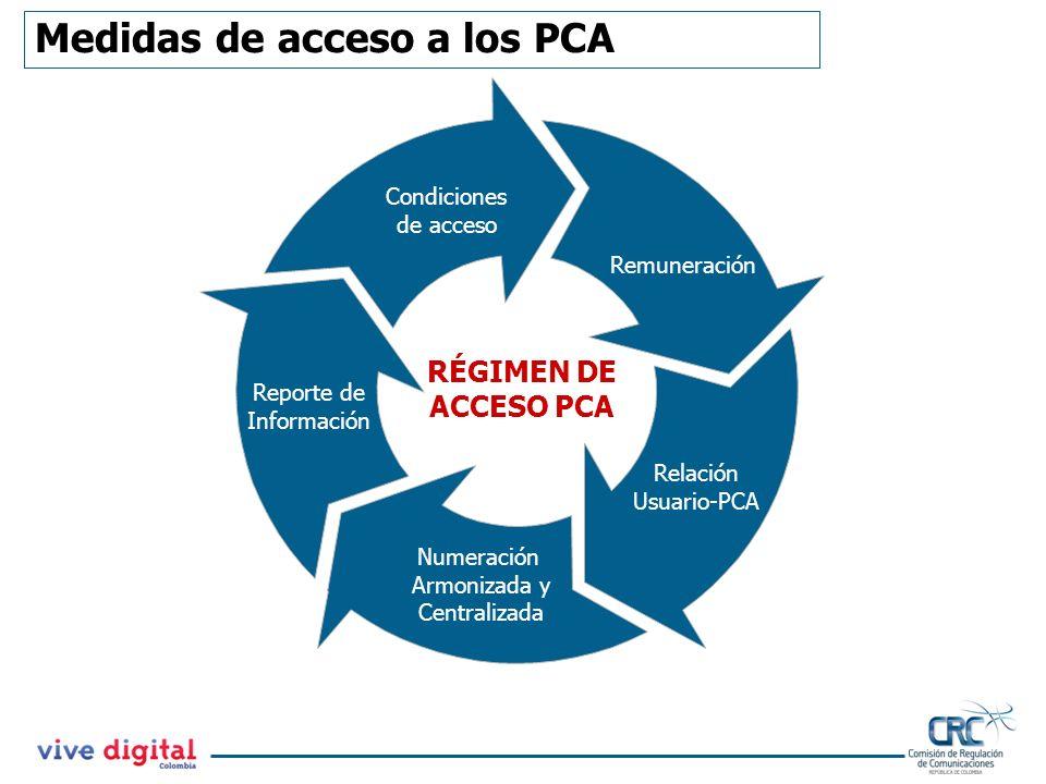 Medidas de acceso a los PCA Condiciones de acceso Remuneración RÉGIMEN DE ACCESO PCA Reporte de Información Numeración Armonizada y Centralizada Relac