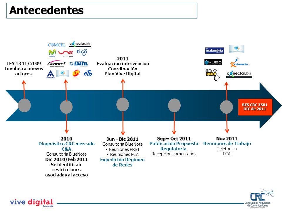 Antecedentes LEY 1341/2009 Involucra nuevos actores 2010 Diagnóstico CRC mercado C&A Consultoría BlueNote Dic 2010/Feb 2011 Se identifican restriccion