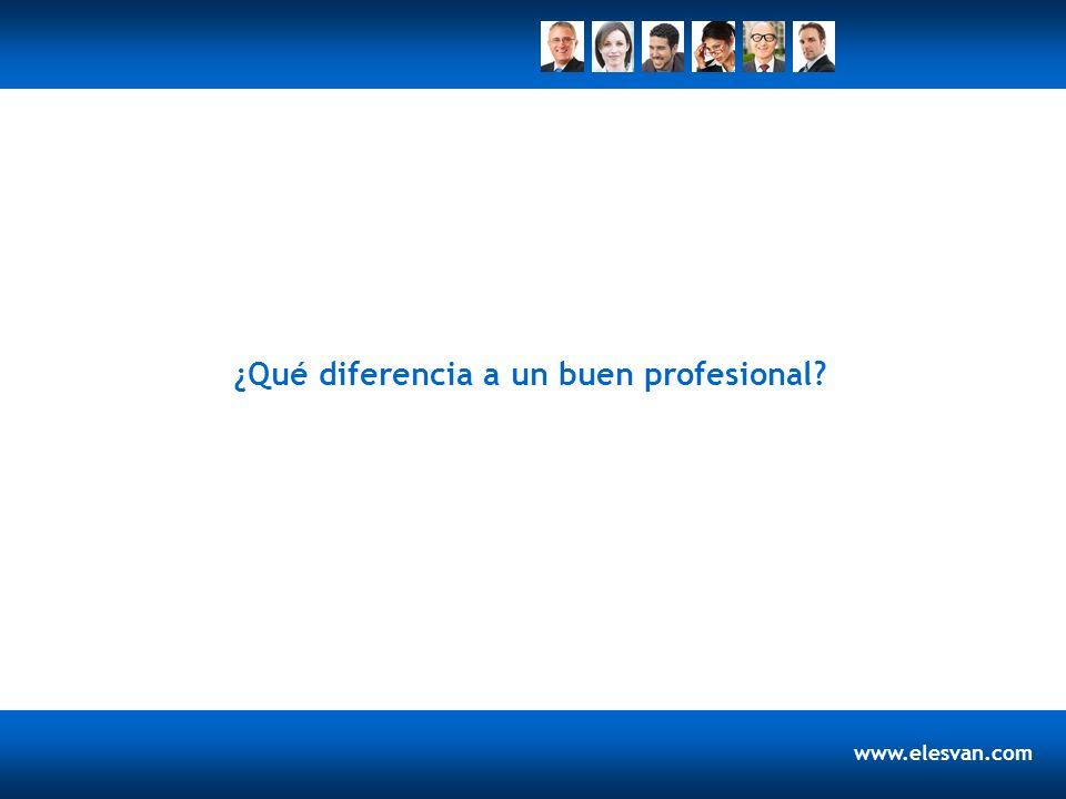 www.elesvan.com Se plantean escenarios habituales en el ámbito empresarial, de RRHH, jurídico, comercial y directivo.