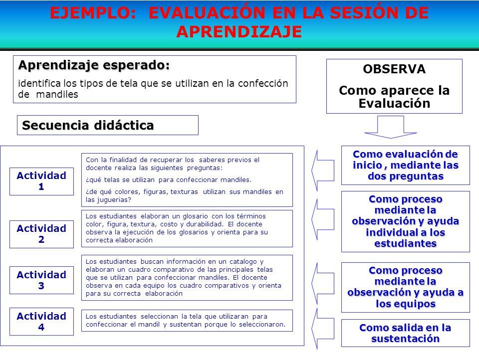 Actividad 1 Aprendizaje esperado: identifica los tipos de tela que se utilizan en la confección de mandiles Secuencia didáctica Con la finalidad de re