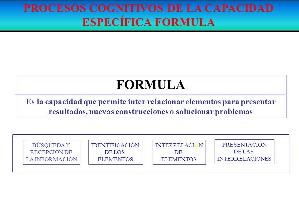 FORMULA Es la capacidad que permite inter relacionar elementos para presentar resultados, nuevas construcciones o solucionar problemas BÚSQUEDA Y RECE