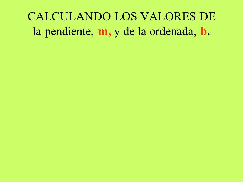 GRÁFICAMENTE CRITERIO: La distancia, δy, del punto experimental a la mejor recta, L, es mínima. Esta distancia se tomará al cuadrado. 0 + + + + + + +