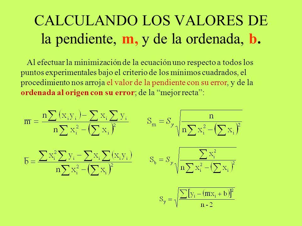 CALCULANDO LOS VALORES DE la pendiente, m, y de la ordenada, b. Al efectuar la minimización de la ecuación uno respecto a todos los puntos experimenta