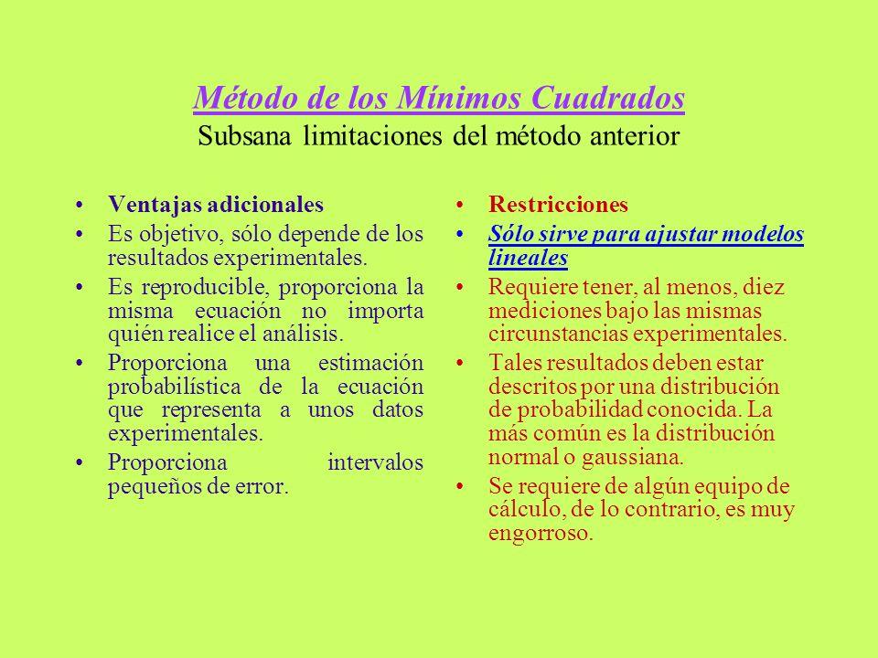 Método de los Mínimos Cuadrados Subsana limitaciones del método anterior Ventajas adicionales Es objetivo, sólo depende de los resultados experimentales.