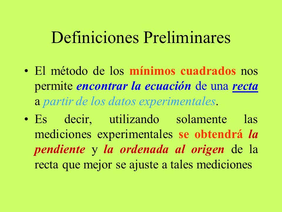 Definiciones Preliminares El método de los mínimos cuadrados nos permite encontrar la ecuación de una recta a partir de los datos experimentales.