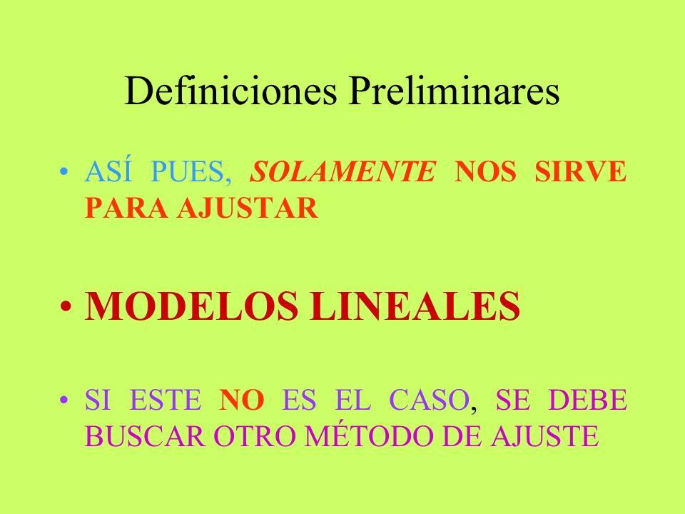 Definiciones Preliminares El método de los mínimos cuadrados nos permite encontrar la ecuación de una recta a partir de los datos experimentales. Es d
