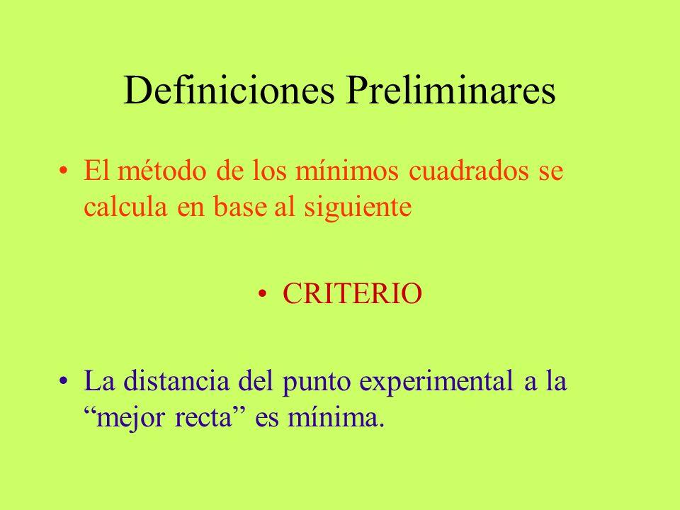 Definiciones Preliminares El método de los mínimos cuadrados se calcula en base al siguiente CRITERIO La distancia del punto experimental a la mejor recta es mínima.