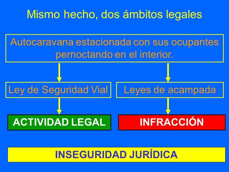 Mismo hecho, dos ámbitos legales Autocaravana estacionada con sus ocupantes pernoctando en el interior. Ley de Seguridad VialLeyes de acampada INFRACC