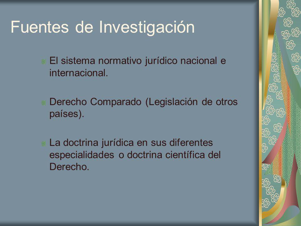 Fuentes de Investigación El sistema normativo jurídico nacional e internacional. Derecho Comparado (Legislación de otros países). La doctrina jurídica