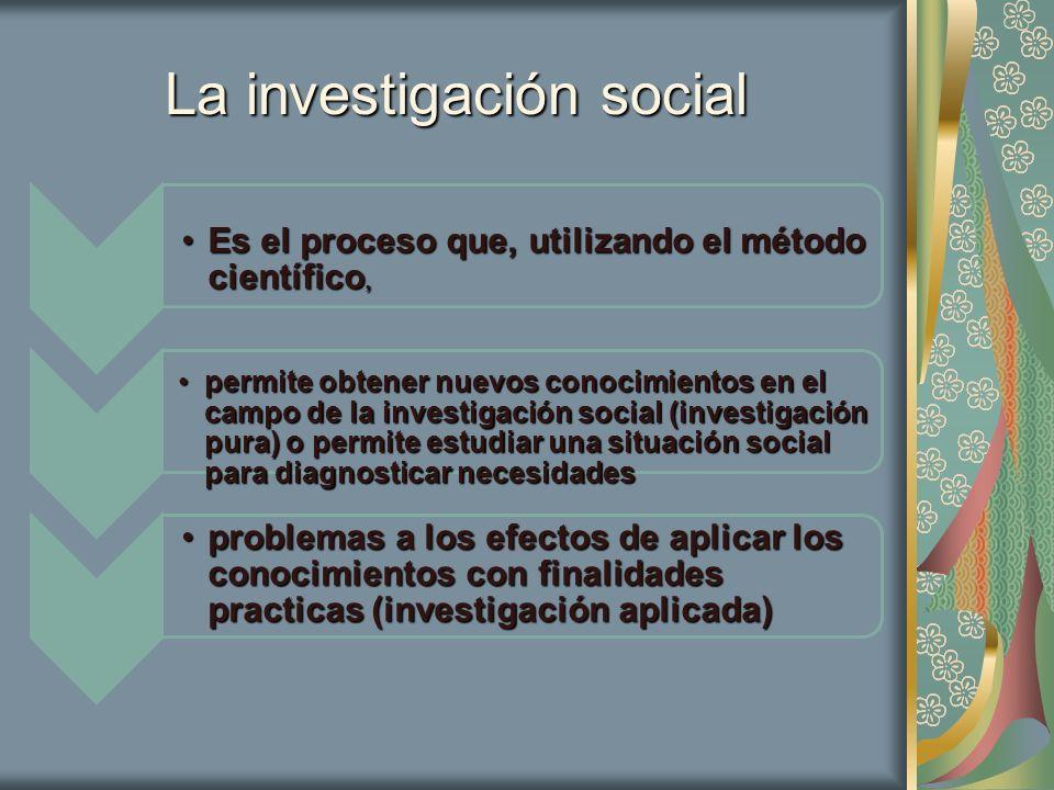 La investigación social Es el proceso que, utilizando el método científico,Es el proceso que, utilizando el método científico, permite obtener nuevos