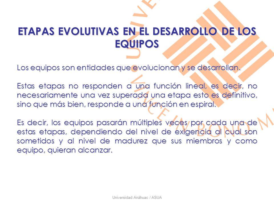 Universidad Anáhuac / ASUA ETAPAS EVOLUTIVAS EN EL DESARROLLO DE LOS EQUIPOS Los equipos son entidades que evolucionan y se desarrollan. Estas etapas
