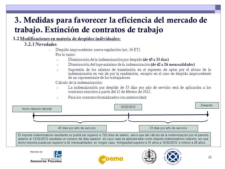 23 3.Medidas para favorecer la eficiencia del mercado de trabajo.