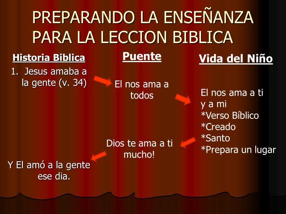 PREPARANDO LA ENSEÑANZA PARA LA LECCION BIBLICA Historia Biblica 1. Jesus amaba a la gente (v. 34) Y El amó a la gente ese dia. Puente Vida del Niño E