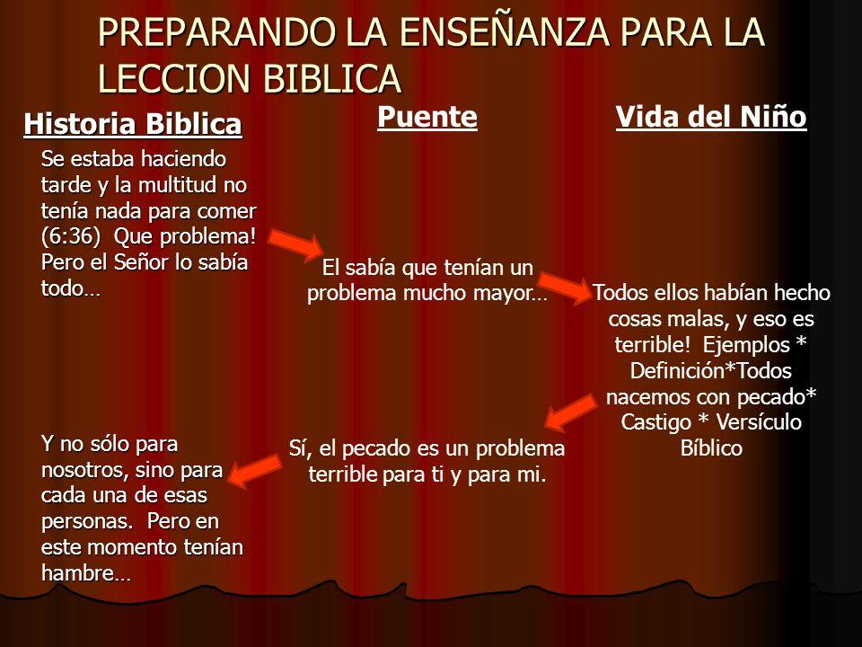PREPARANDO LA ENSEÑANZA PARA LA LECCION BIBLICA Historia Biblica Se estaba haciendo tarde y la multitud no tenía nada para comer (6:36) Que problema!