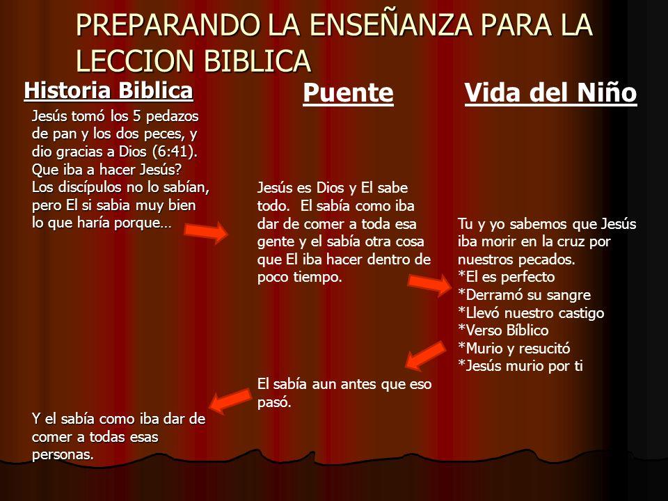PREPARANDO LA ENSEÑANZA PARA LA LECCION BIBLICA Historia Biblica Jesús tomó los 5 pedazos de pan y los dos peces, y dio gracias a Dios (6:41). Que iba