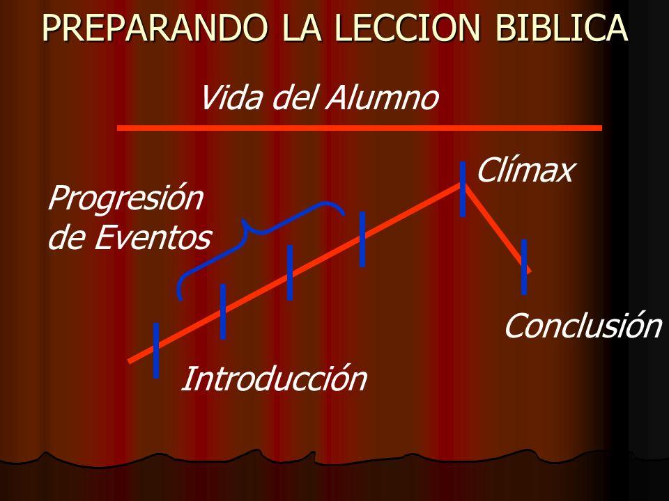 PREPARANDO LA LECCION BIBLICA Vida del Alumno Introducción Clímax Conclusión Progresión de Eventos