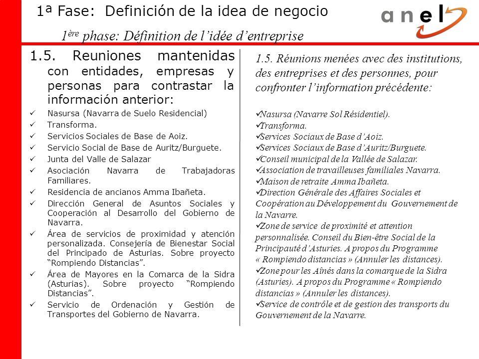 1.5. Reuniones mantenidas con entidades, empresas y personas para contrastar la información anterior: Nasursa (Navarra de Suelo Residencial) Transform