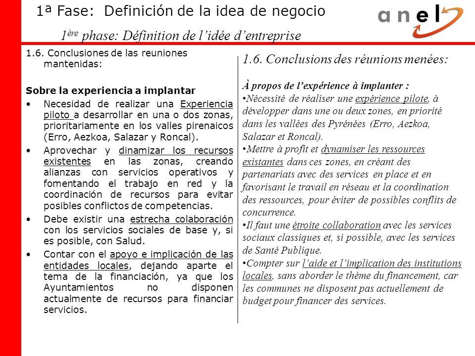 1.6. Conclusiones de las reuniones mantenidas: Sobre la experiencia a implantar Necesidad de realizar una Experiencia piloto a desarrollar en una o do