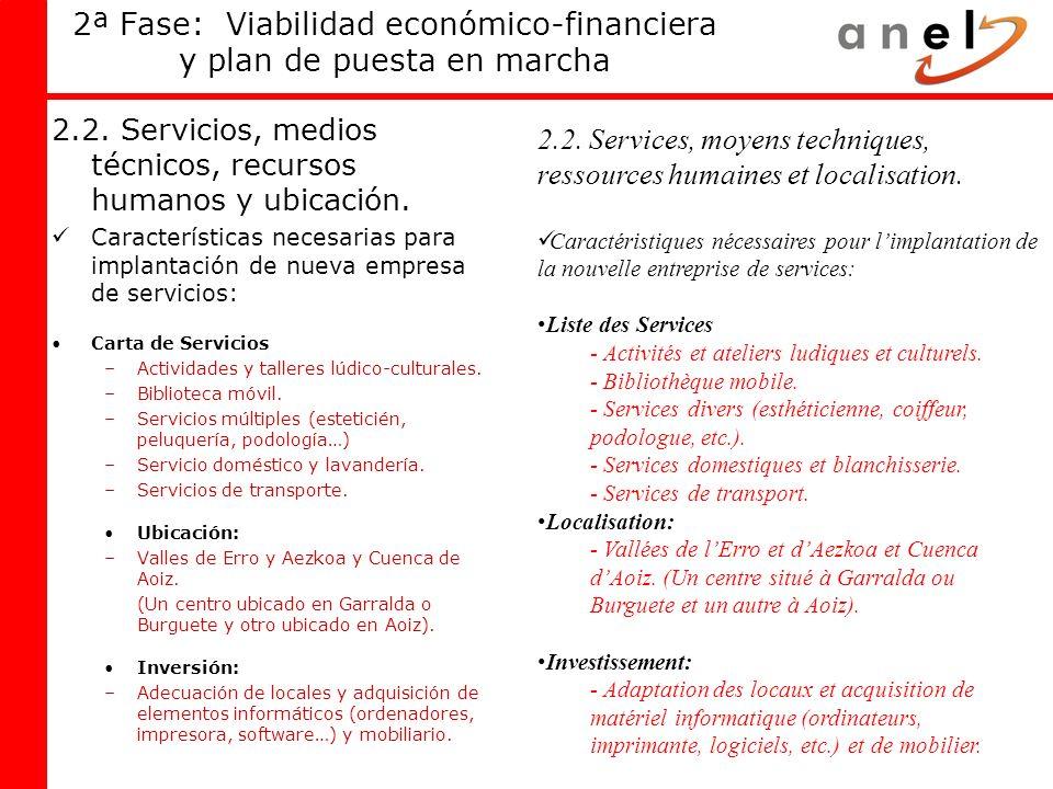 2.2. Servicios, medios técnicos, recursos humanos y ubicación. Características necesarias para implantación de nueva empresa de servicios: Carta de Se