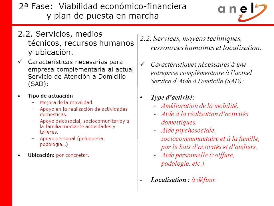 2.2. Servicios, medios técnicos, recursos humanos y ubicación. Características necesarias para empresa complementaria al actual Servicio de Atención a