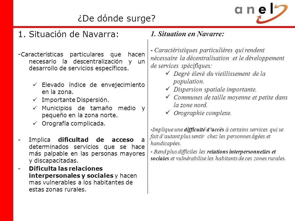 1. Situación de Navarra: - Características particulares que hacen necesario la descentralización y un desarrollo de servicios específicos. Elevado índ