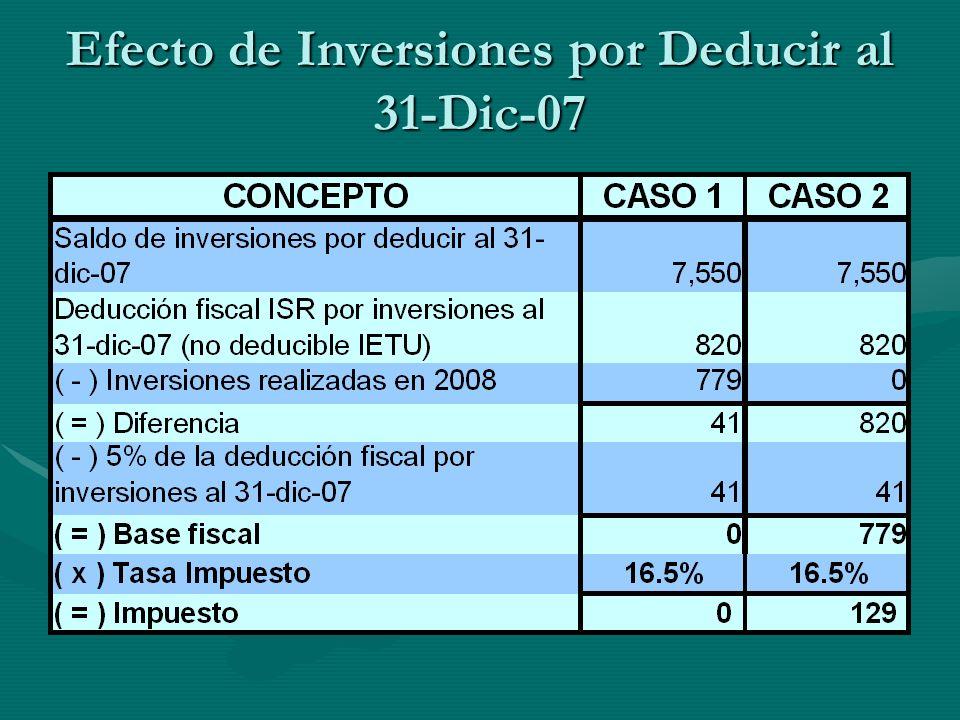 Efecto de Inversiones por Deducir al 31-Dic-07