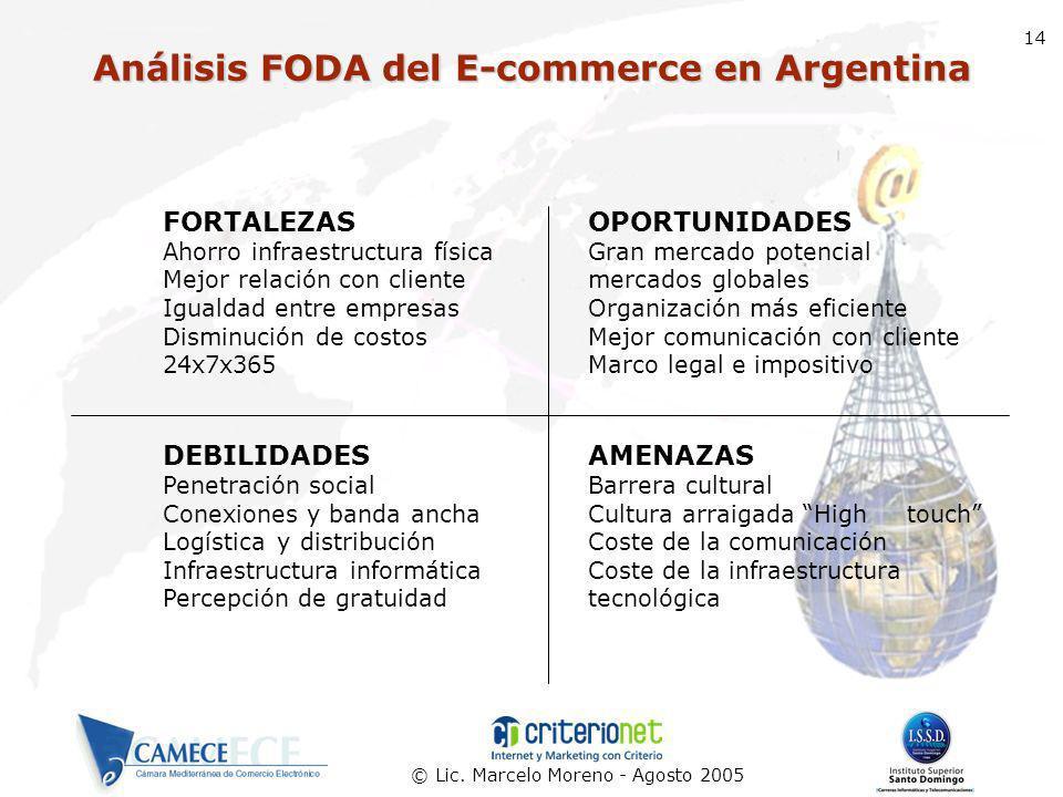 © Lic. Marcelo Moreno - Agosto 2005 14 Análisis FODA del E-commerce en Argentina FORTALEZASOPORTUNIDADES Ahorro infraestructura físicaGran mercado pot