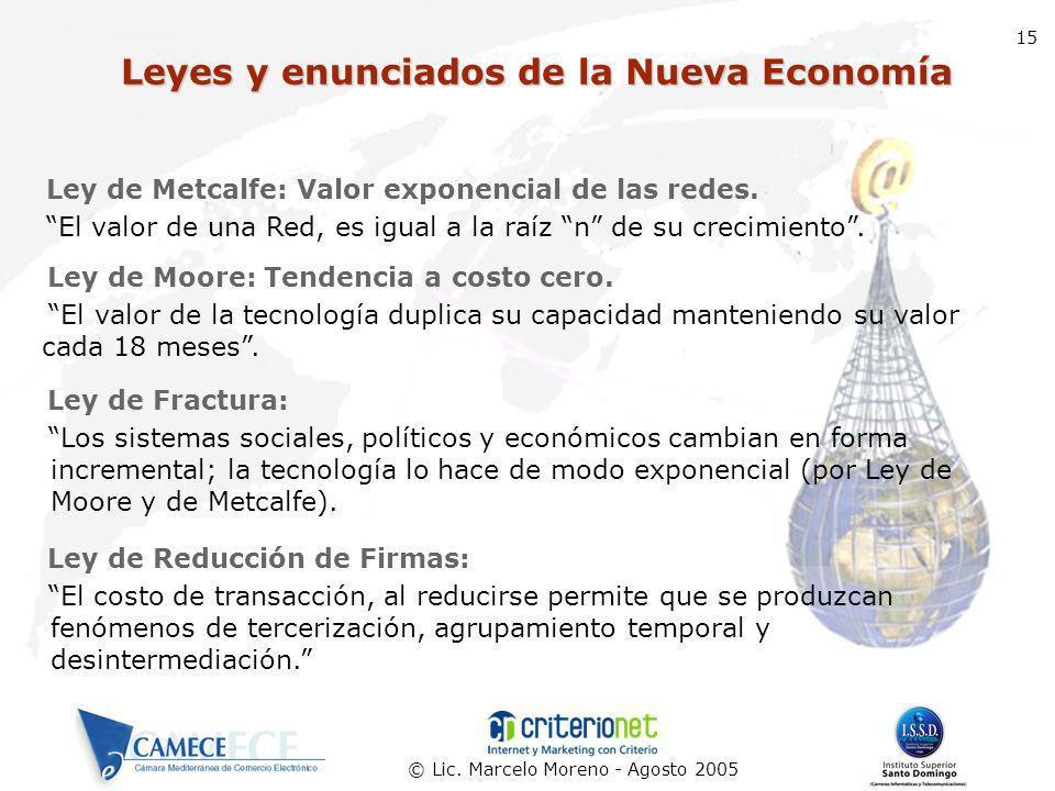 © Lic. Marcelo Moreno - Agosto 2005 15 Leyes y enunciados de la Nueva Economía Ley de Metcalfe: Valor exponencial de las redes. El valor de una Red, e
