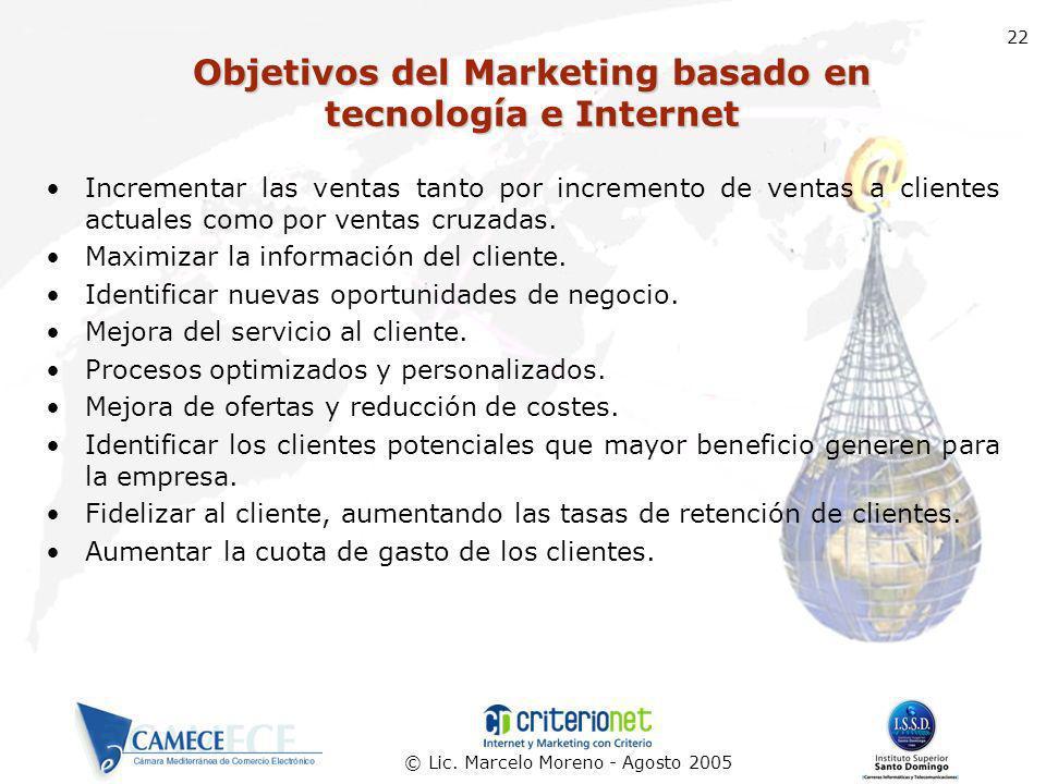 © Lic. Marcelo Moreno - Agosto 2005 22 Objetivos del Marketing basado en tecnología e Internet Incrementar las ventas tanto por incremento de ventas a