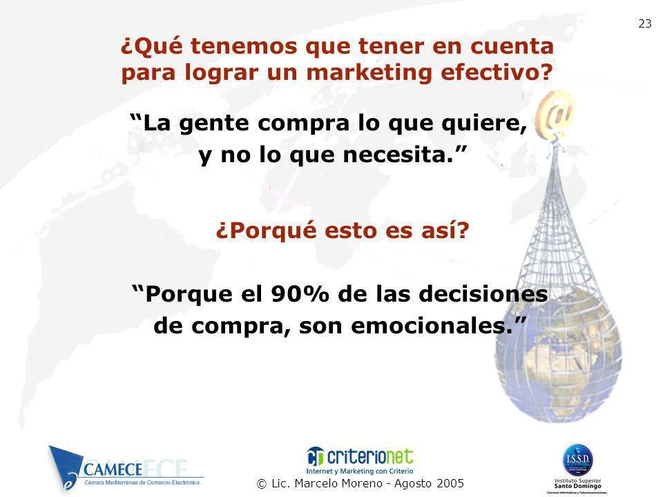 © Lic. Marcelo Moreno - Agosto 2005 23 ¿Qué tenemos que tener en cuenta para lograr un marketing efectivo? La gente compra lo que quiere, y no lo que