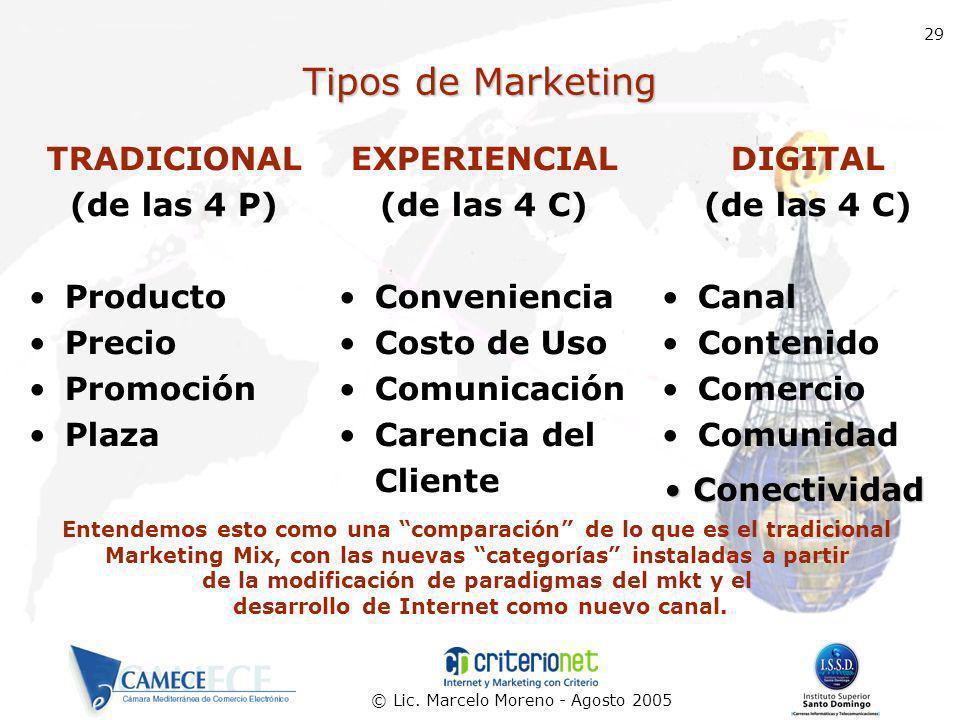 © Lic. Marcelo Moreno - Agosto 2005 29 Tipos de Marketing TRADICIONAL (de las 4 P) Producto Precio Promoción Plaza DIGITAL (de las 4 C) Canal Contenid