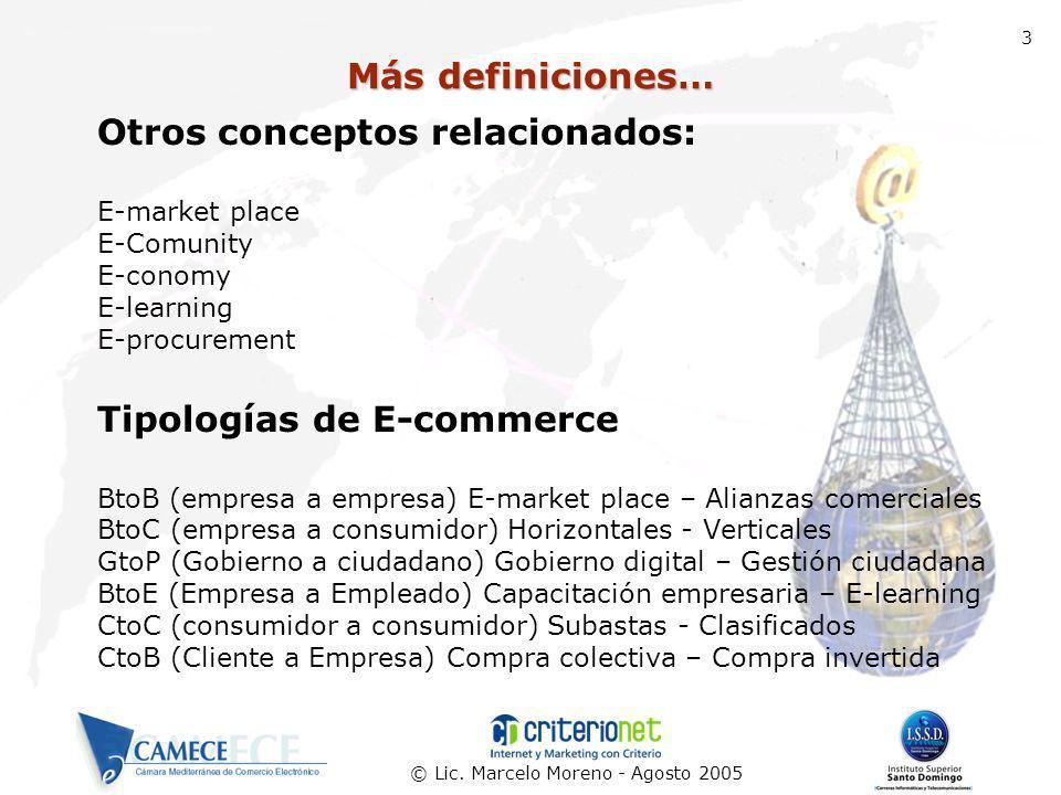© Lic. Marcelo Moreno - Agosto 2005 3 Otros conceptos relacionados: E-market place E-Comunity E-conomy E-learning E-procurement Tipologías de E-commer