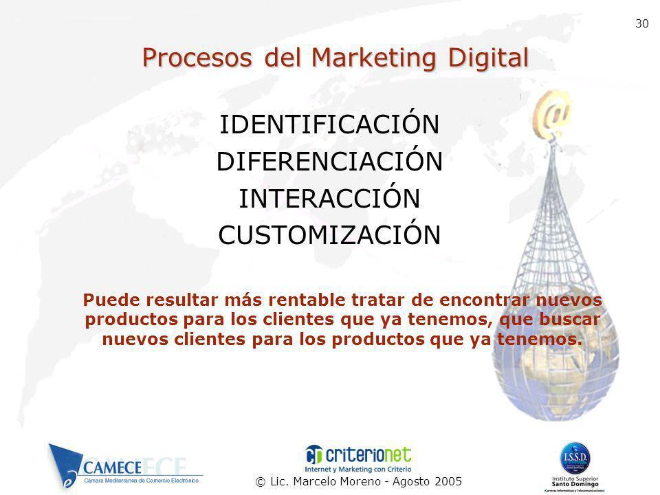 © Lic. Marcelo Moreno - Agosto 2005 30 Procesos del Marketing Digital IDENTIFICACIÓN DIFERENCIACIÓN INTERACCIÓN CUSTOMIZACIÓN Puede resultar más renta