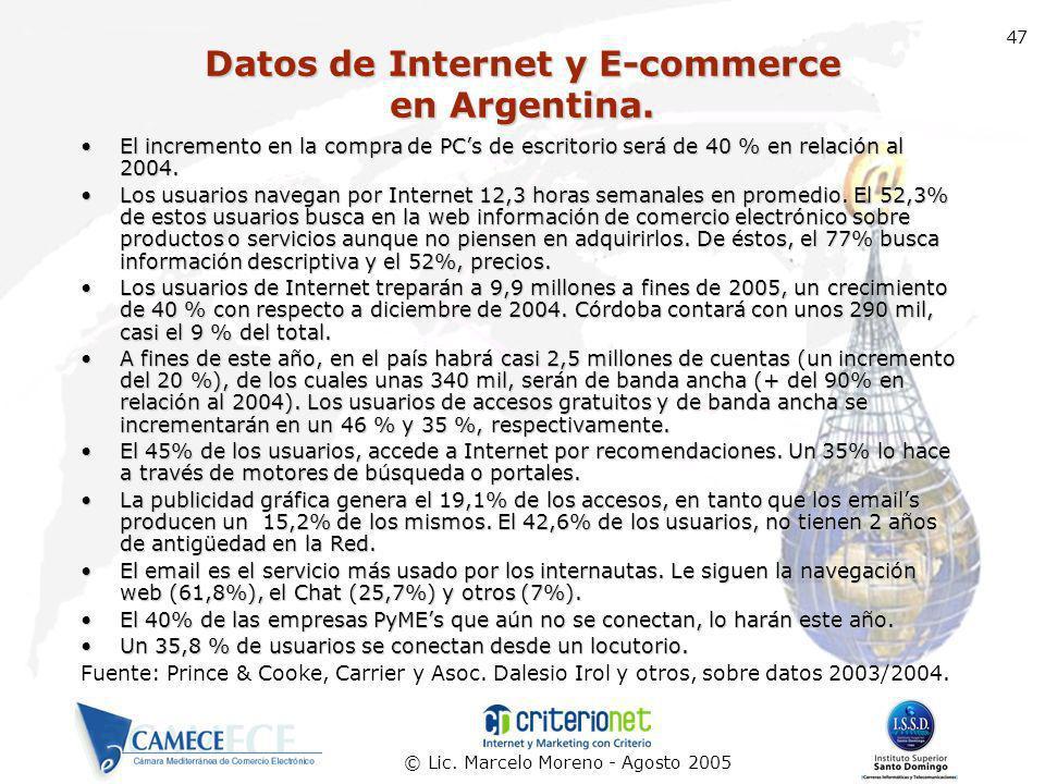 © Lic. Marcelo Moreno - Agosto 2005 47 El incremento en la compra de PCs de escritorio será de 40 % en relación al 2004.El incremento en la compra de