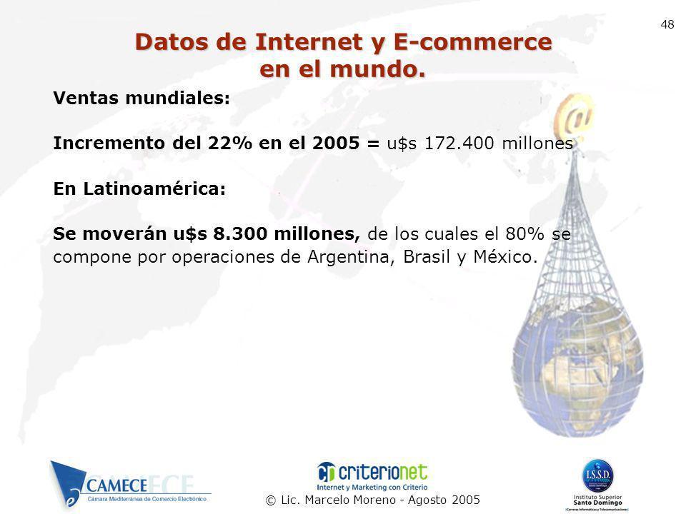 © Lic. Marcelo Moreno - Agosto 2005 48 Ventas mundiales: Incremento del 22% en el 2005 = u$s 172.400 millones En Latinoamérica: Se moverán u$s 8.300 m