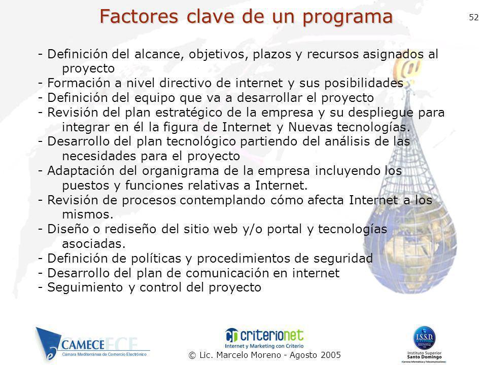 © Lic. Marcelo Moreno - Agosto 2005 52 Factores clave de un programa - Definición del alcance, objetivos, plazos y recursos asignados al proyecto - Fo