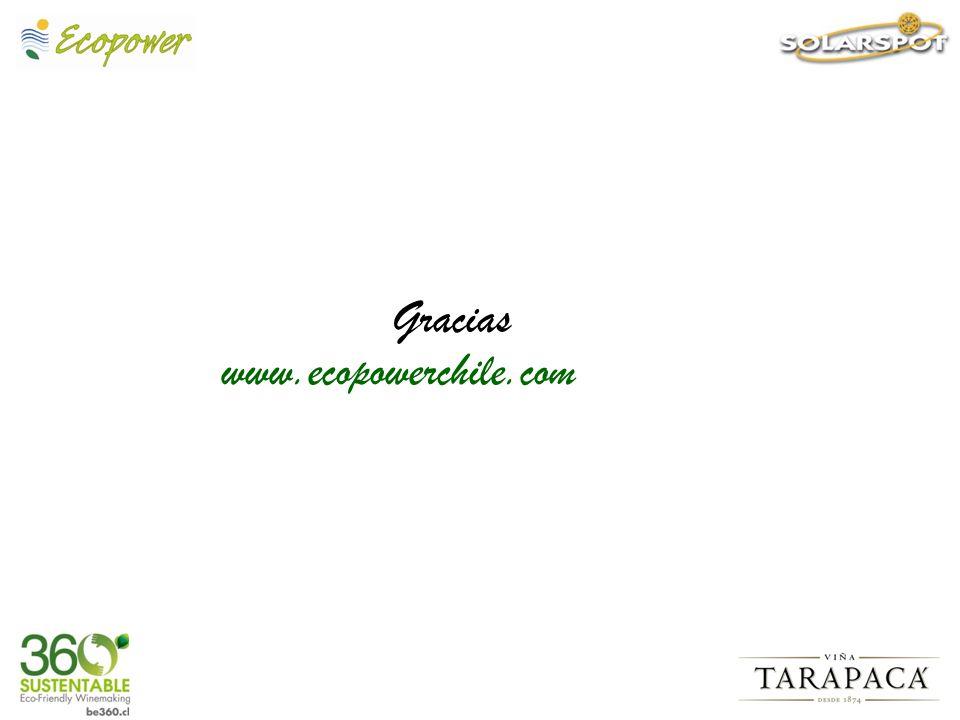 Gracias www.ecopowerchile.com