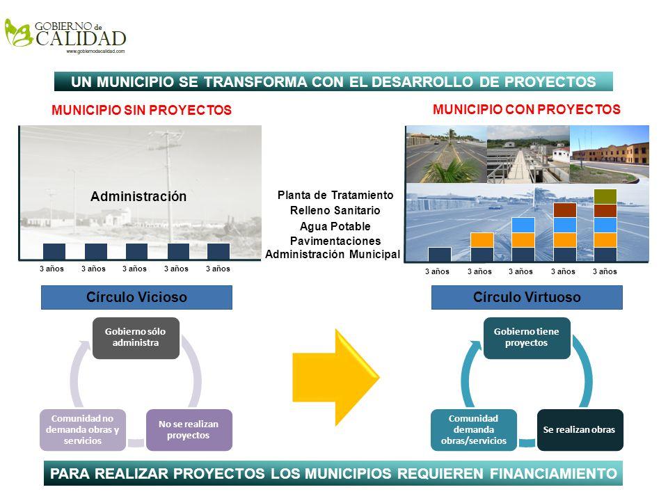 A finales de 2006 sólo el 25% de los municipios de México utilizaba crédito bancario para financiar su inversión en infraestructura.